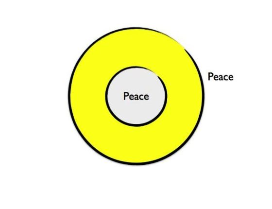 how to find peace outside of ourselves in the big picture view