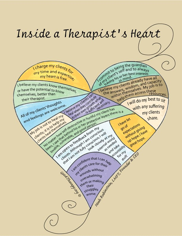 your Intuition INSIDE A THERA[IST HEART